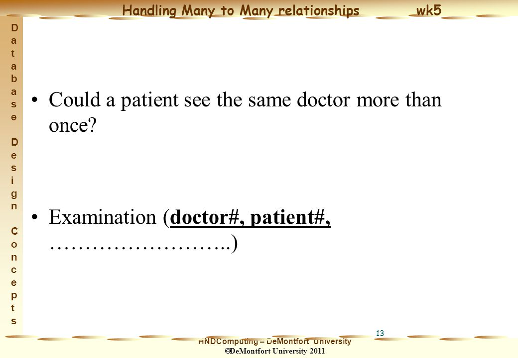 HNDComputing – DeMontfort University  DeMontfort University 2011 Handling Many to Many relationships wk5 Database Design ConceptsDatabase Design Concepts 13 Could a patient see the same doctor more than once.