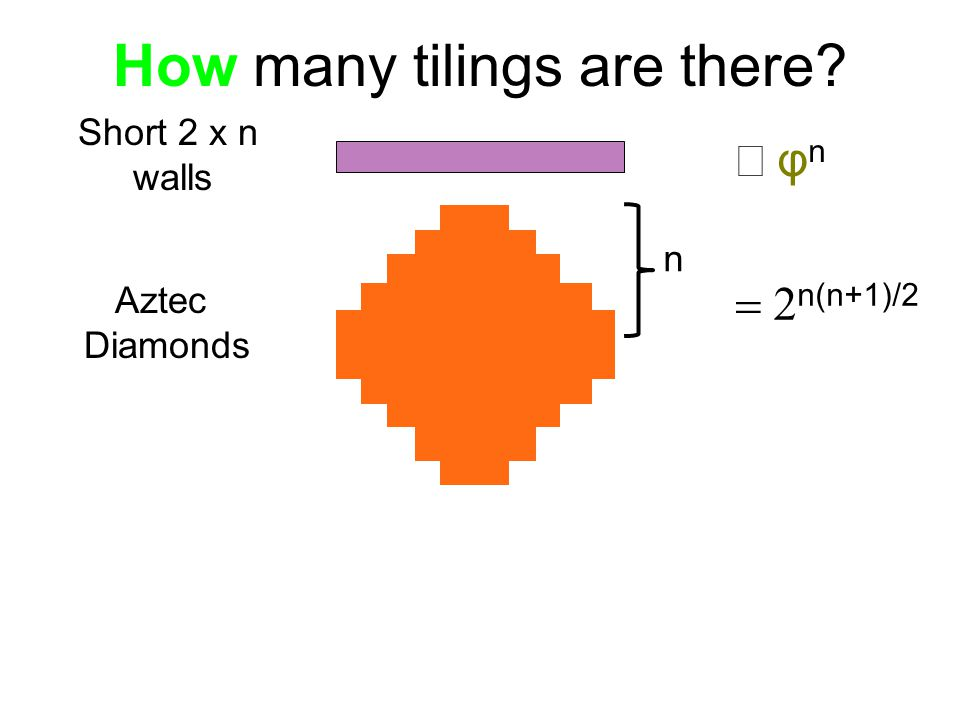 How many tilings are there  φ n Short 2 x n walls Aztec Diamonds n  n(n+1)/2