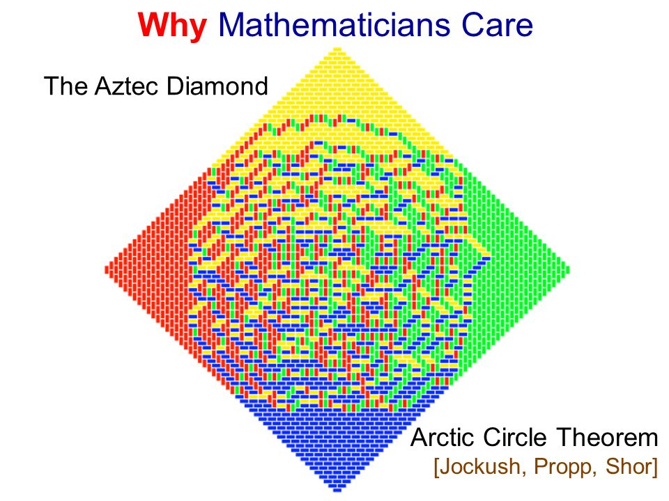 Why Mathematicians Care Arctic Circle Theorem [Jockush, Propp, Shor] The Aztec Diamond