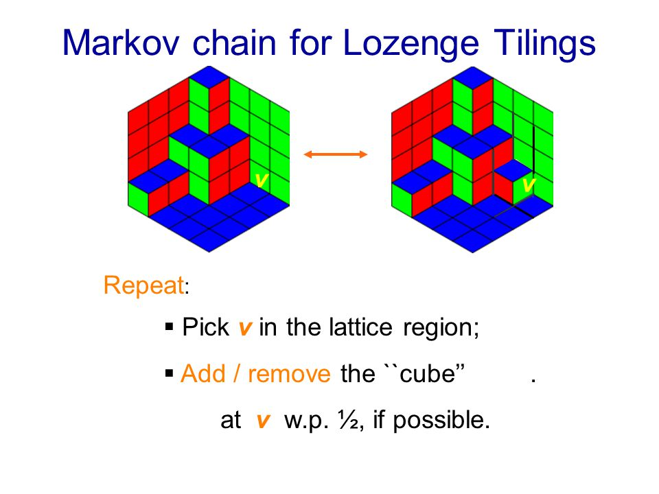 Markov chain for Lozenge Tilings Repeat :  Pick v in the lattice region;  Add / remove the ``cube''.