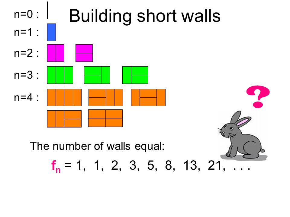 Building short walls n=0 : n=1 : n=2 : n=3 : n=4 : The number of walls equal: f n = 1, 1, 2, 3, 5, 8, 13, 21,...