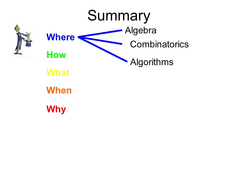Summary Where How What When Why Algebra Algorithms Combinatorics