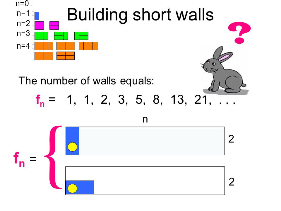 Building short walls n=0 : n=1 : n=2 : n=3 : n=4 : The number of walls equals: f n = 1, 1, 2, 3, 5, 8, 13, 21,...