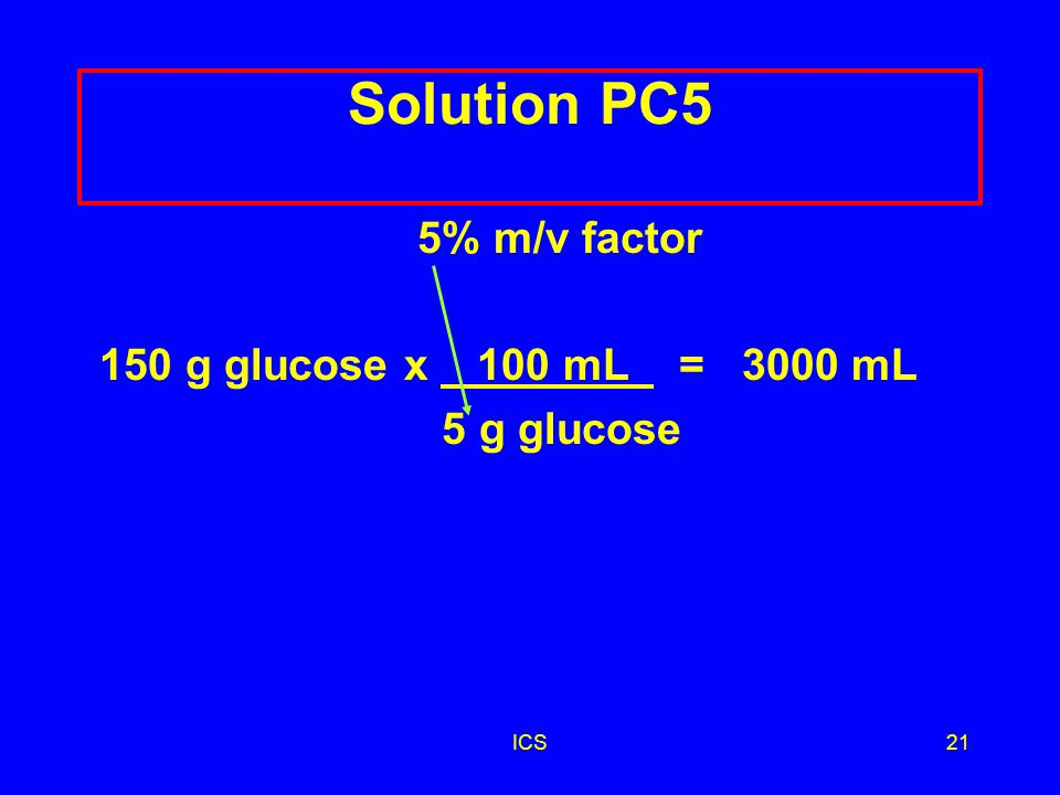 ICS20 Learning Check PC5 How many milliliters of 5 % (m/v) glucose solution are given if a patient receives 150 g of glucose.