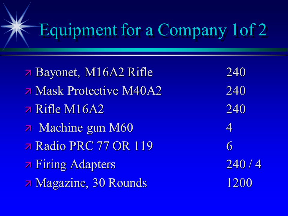 Equipment for a Company 1of 2 ä Bayonet, M16A2 Rifle240 ä Mask Protective M40A2240 ä Rifle M16A2240 ä Machine gun M604 ä Radio PRC 77 OR 1196 ä Firing Adapters240 / 4 ä Magazine, 30 Rounds1200