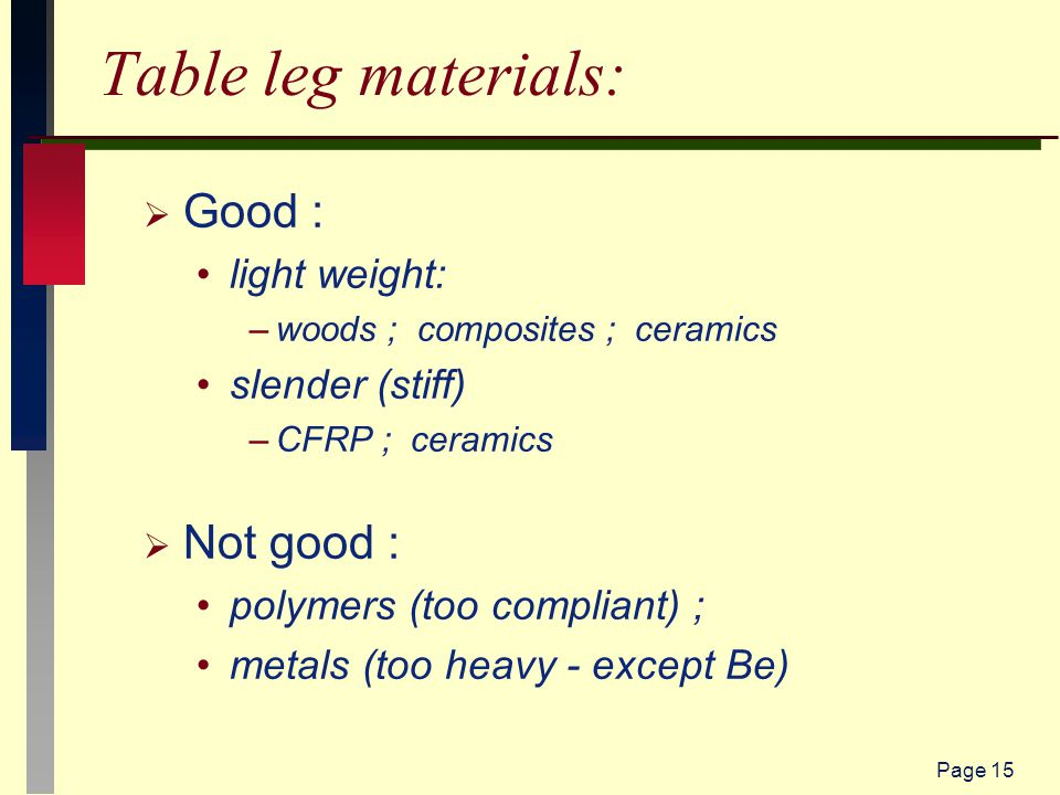 Page 15 Table leg materials:  Good : light weight: –woods ; composites ; ceramics slender (stiff) –CFRP ; ceramics  Not good : polymers (too compliant) ; metals (too heavy - except Be)