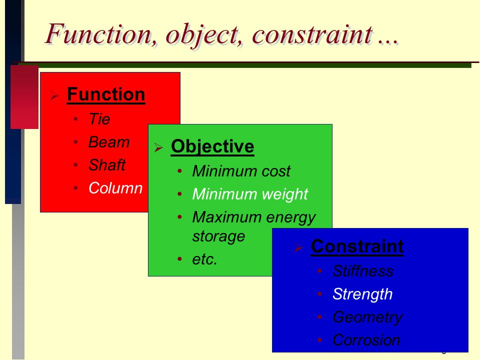 Page 7 Function, object, constraint...