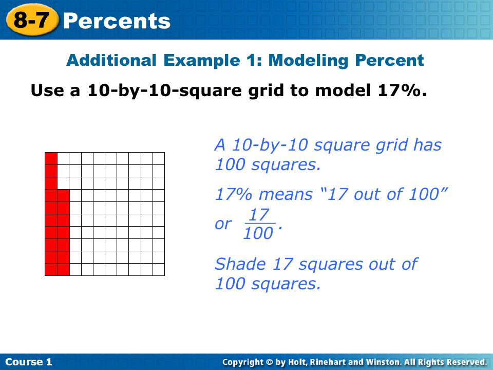 Course 1 8-7 Percents Additional Example 1: Modeling Percent Use a 10-by-10-square grid to model 17%.