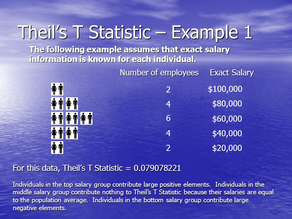 Theil's T Statistic – Example 1 The following example assumes that exact salary information is known for each individual.