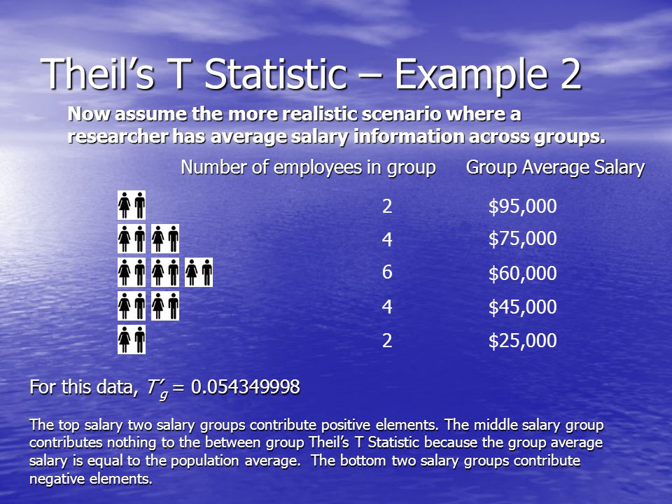 Theil's T Statistic – Example 2 Now assume the more realistic scenario where a researcher has average salary information across groups.