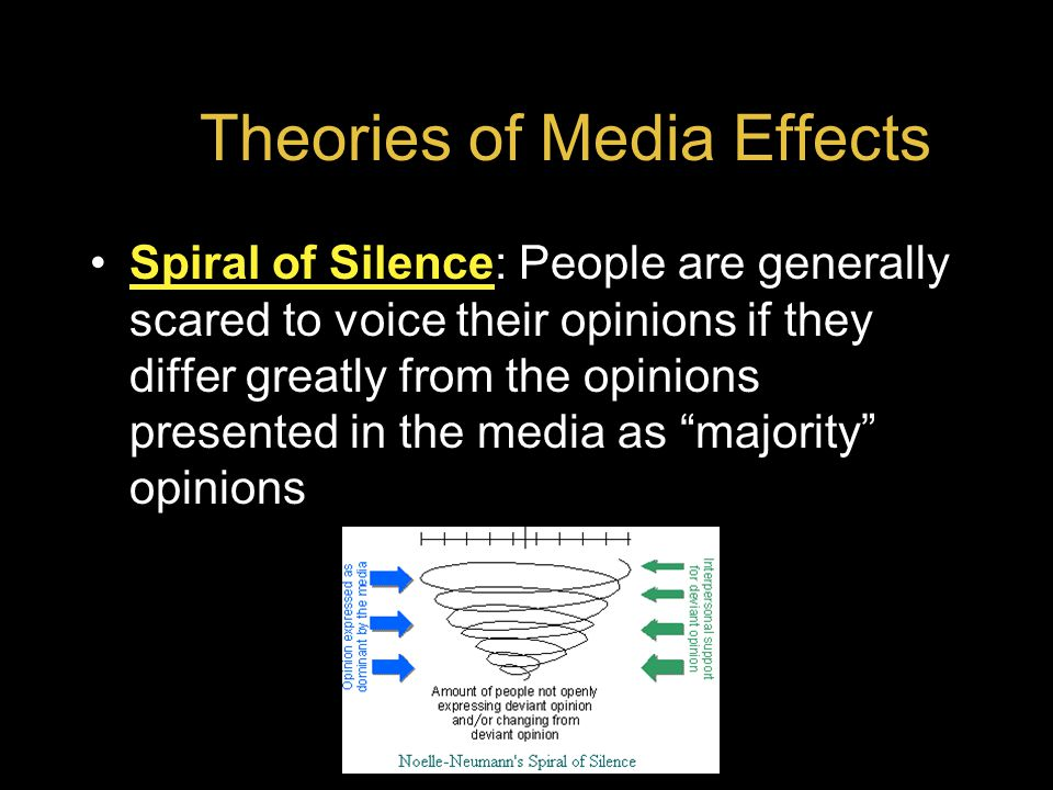 Theories of Media Effects Spiral of Silence: People are generally scared to voice their opinions if they differ greatly from the opinions presented in the media as majority opinionsSpiral of Silence
