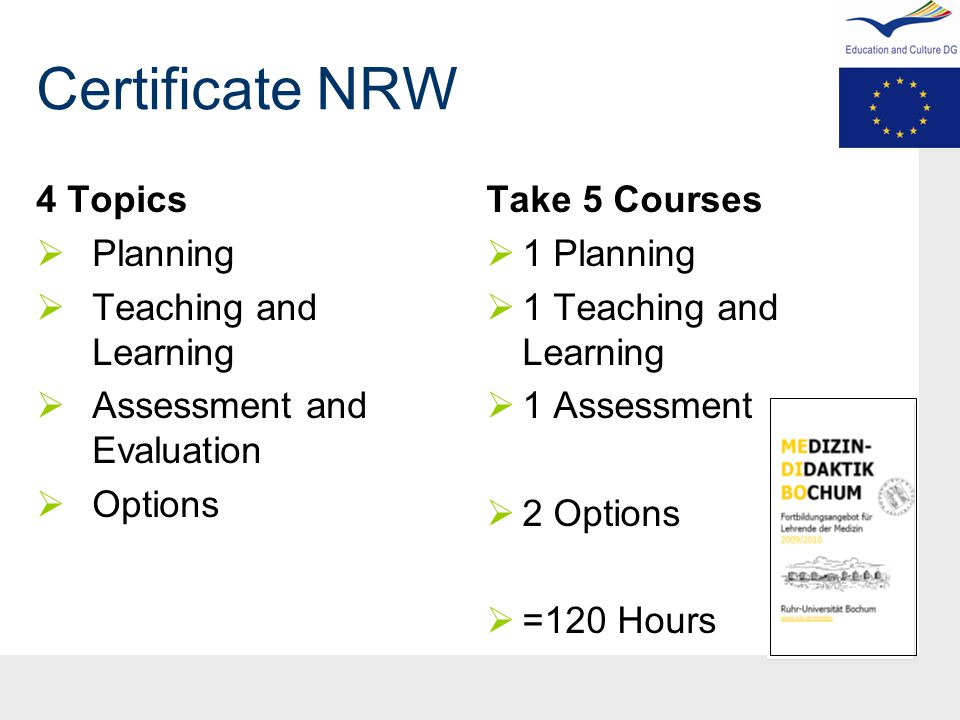 Certificate NRW 4 Topics  Planning  Teaching and Learning  Assessment and Evaluation  Options Take 5 Courses  1 Planning  1 Teaching and Learning  1 Assessment  2 Options  =120 Hours
