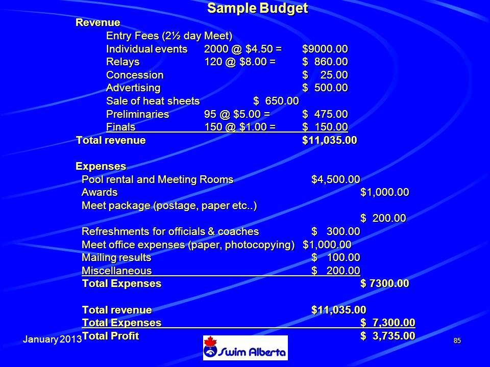 January 2013 85 Sample Budget Sample Budget Revenue Revenue Entry Fees (2½ day Meet) Individual events2000 @ $4.50 =$9000.00 Relays120 @ $8.00 =$ 860.00 Concession$ 25.00 Advertising$ 500.00 Sale of heat sheets$ 650.00 Preliminaries95 @ $5.00 =$ 475.00 Finals150 @ $1.00 =$ 150.00 Total revenue$11,035.00 Expenses Pool rental and Meeting Rooms $4,500.00 Awards $1,000.00 Meet package (postage, paper etc..) $ 200.00 $ 200.00 Refreshments for officials & coaches $ 300.00 Meet office expenses (paper, photocopying) $1,000.00 Mailing results $ 100.00 Miscellaneous $ 200.00 Total Expenses $ 7300.00 Total revenue $11,035.00 Total Expenses $ 7,300.00 Total Profit $ 3,735.00