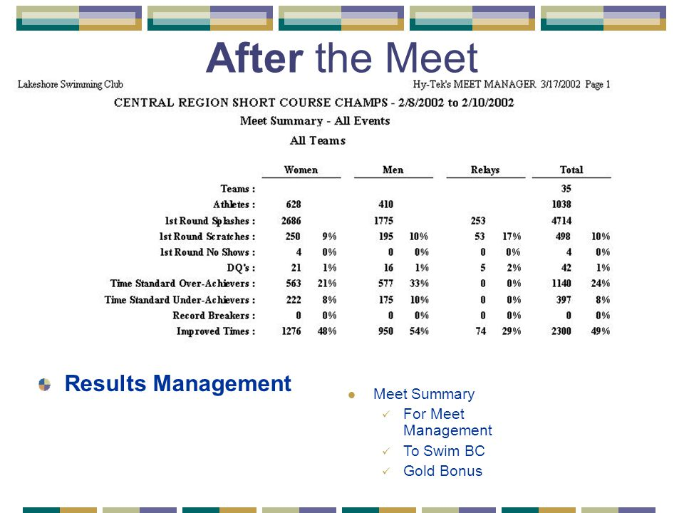 After the Meet Results Management Meet Summary For Meet Management To Swim BC Gold Bonus