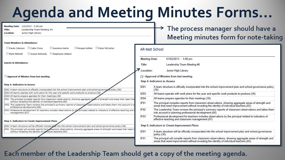 Agenda and Meeting Minutes Forms...