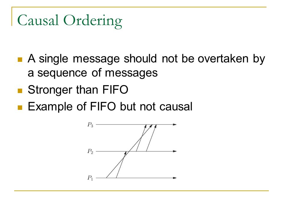 Causal Ordering A single message should not be overtaken by a sequence of messages Stronger than FIFO Example of FIFO but not causal