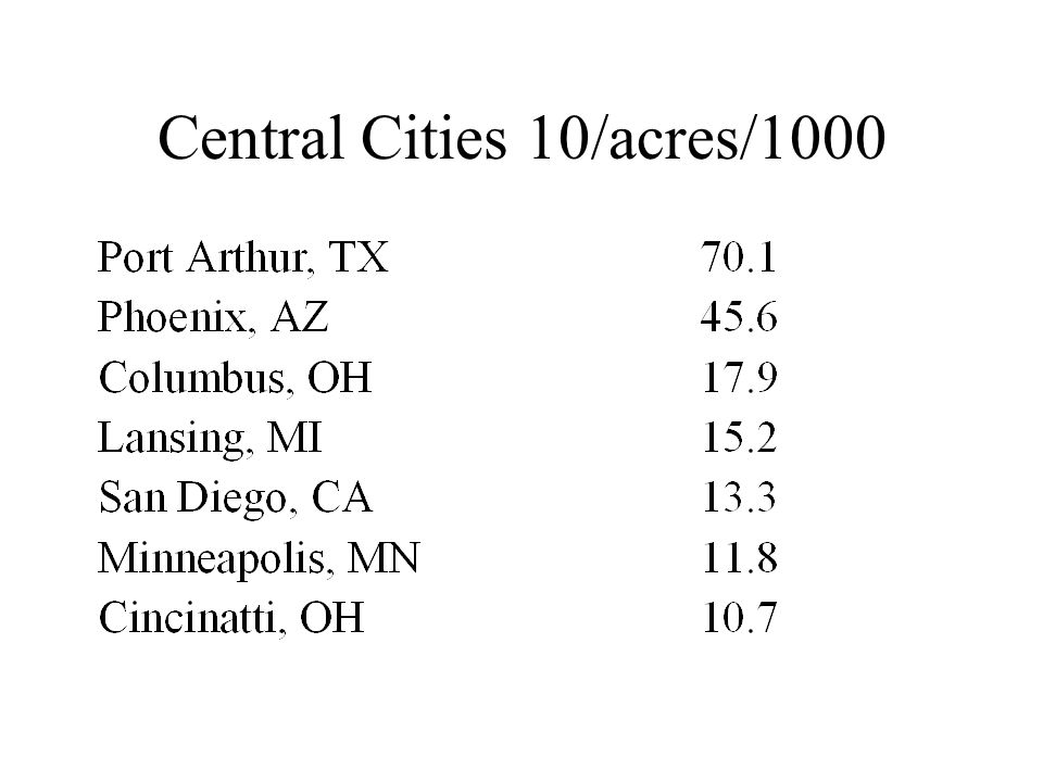 Central Cities 10/acres/1000