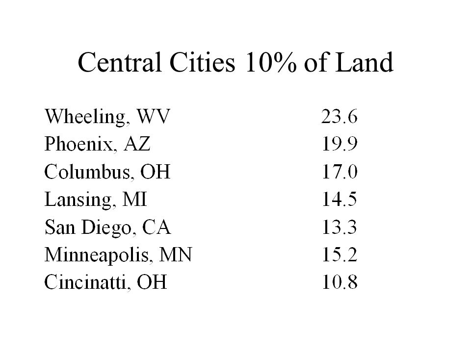 Central Cities 10% of Land
