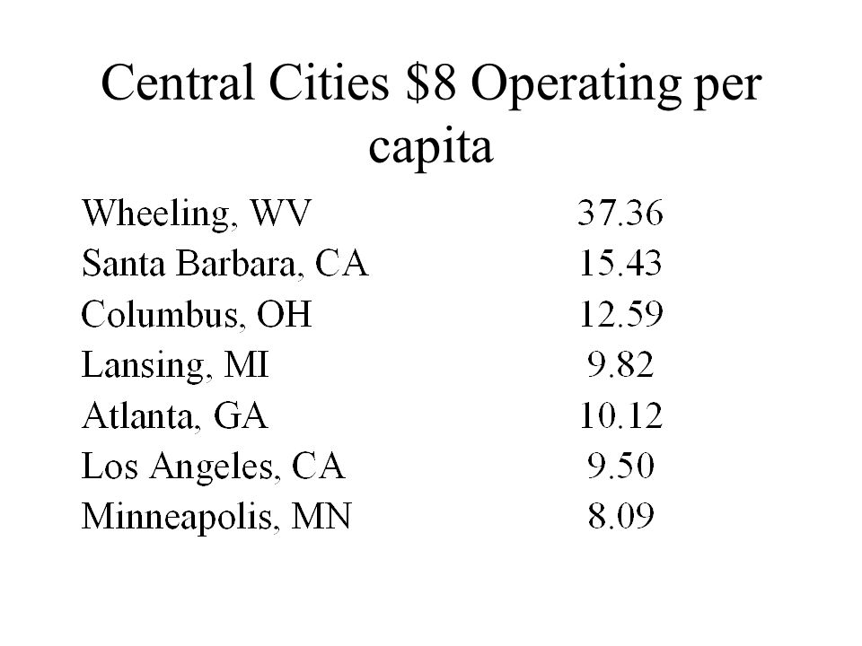 Central Cities $8 Operating per capita