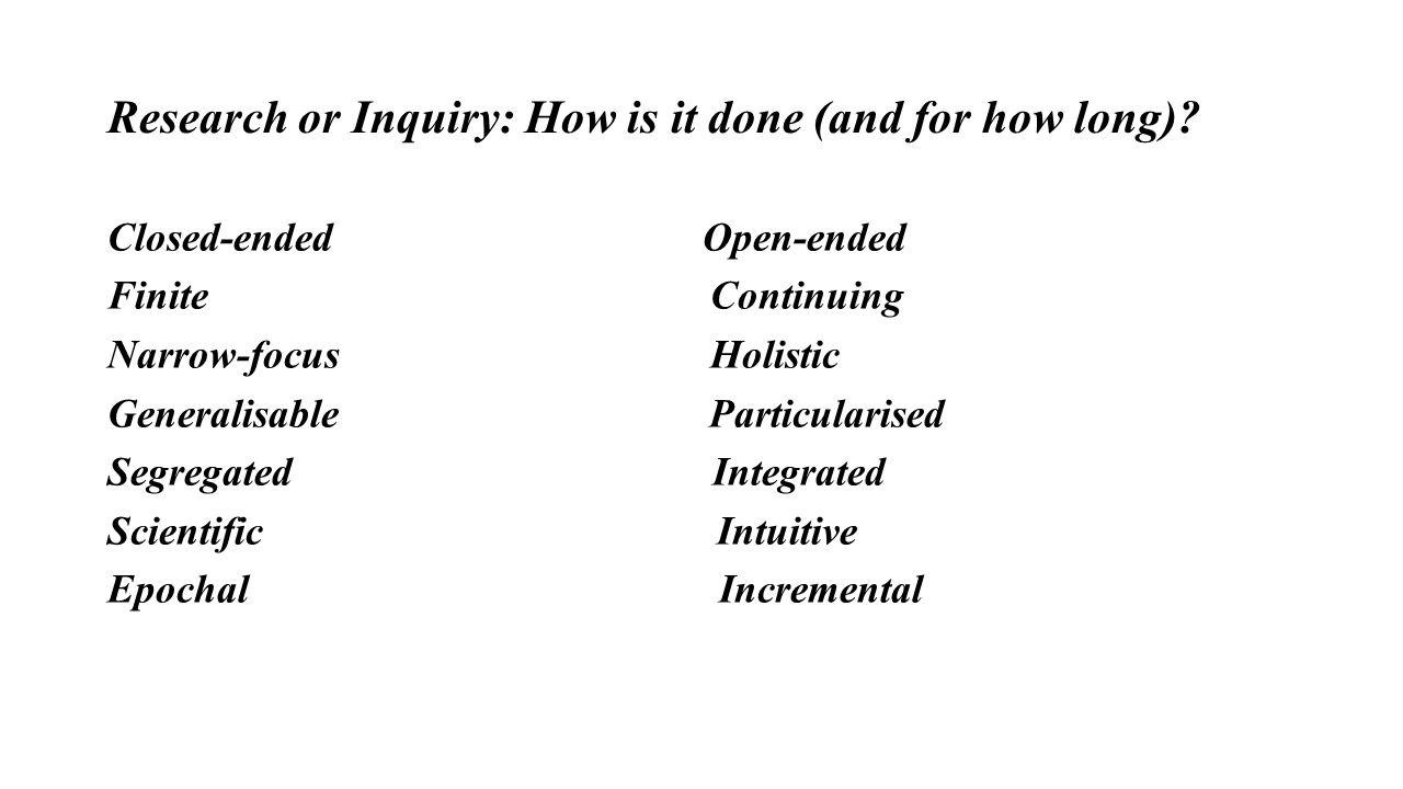 Research or Inquiry: How is it done (and for how long).