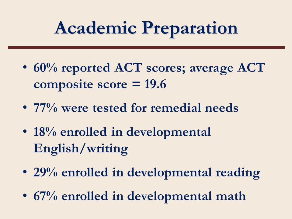 Academic Preparation 60% reported ACT scores; average ACT composite score = 19.6 77% were tested for remedial needs 18% enrolled in developmental English/writing 29% enrolled in developmental reading 67% enrolled in developmental math