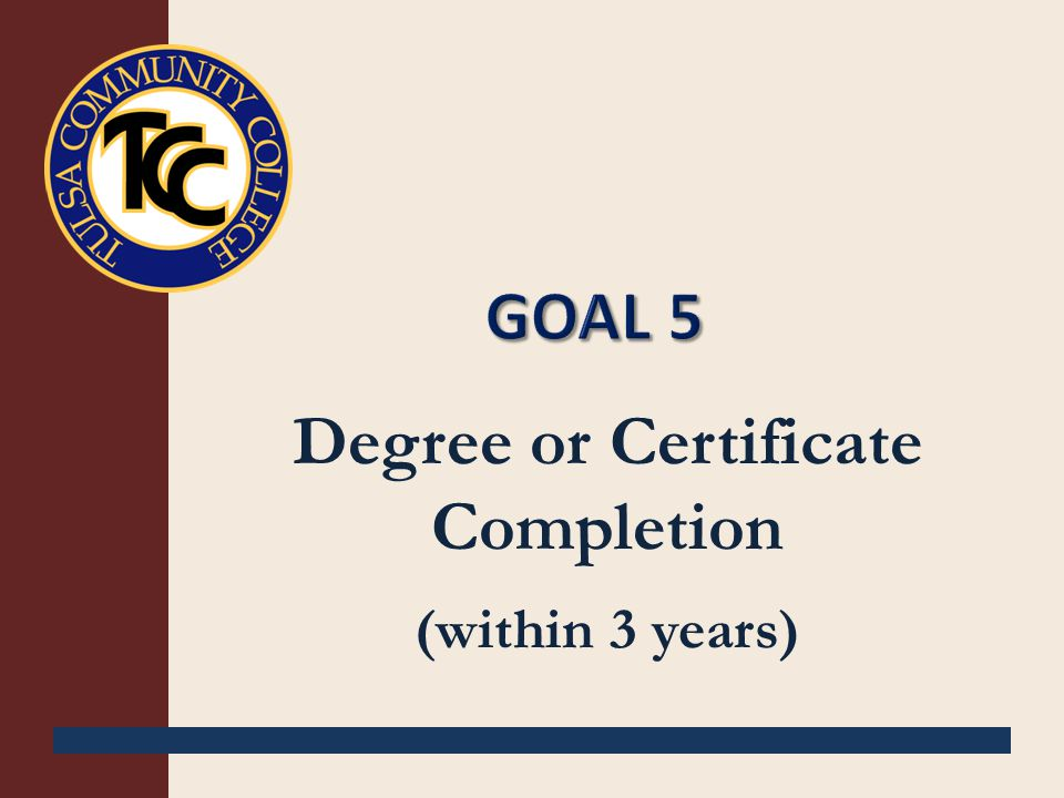 Degree or Certificate Completion (within 3 years)
