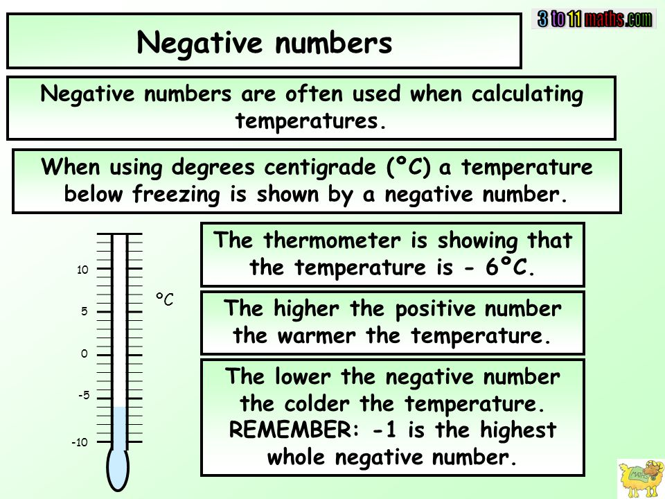 Negative numbers Negative numbers are often used when calculating temperatures.
