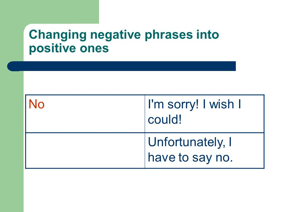 Changing negative phrases into positive ones NoI m sorry.