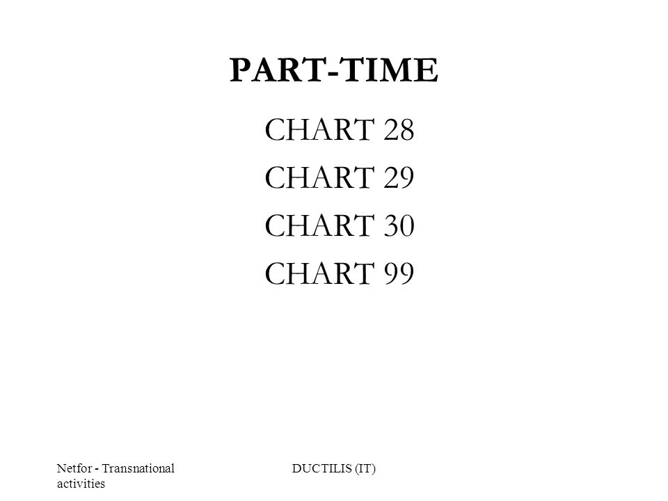 Netfor - Transnational activities DUCTILIS (IT) PART-TIME CHART 28 CHART 29 CHART 30 CHART 99