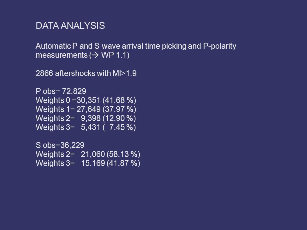 DATA ANALYSIS Automatic P and S wave arrival time picking and P-polarity measurements (  WP 1.1) 2866 aftershocks with Ml>1.9 P obs= 72,829 Weights 0 =30,351 (41.68 %) Weights 1= 27,649 (37.97 %) Weights 2= 9,398 (12.90 %) Weights 3= 5,431 ( 7.45 %) S obs=36,229 Weights 2= 21,060 (58.13 %) Weights 3= 15.169 (41.87 %)