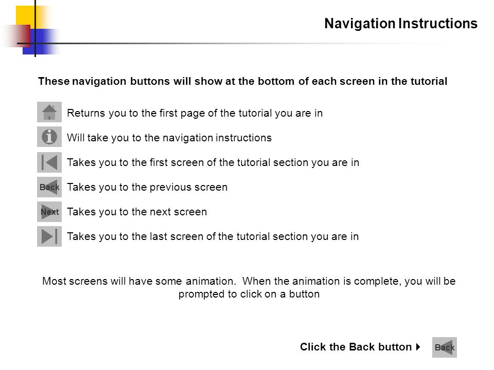 Navigation Instructions Returns you to the first page of the tutorial you are in Will take you to the navigation instructions Next Back Takes you to the first screen of the tutorial section you are in Takes you to the previous screen Takes you to the next screen Takes you to the last screen of the tutorial section you are in Most screens will have some animation.