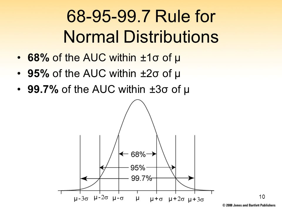 7: Normal Probability Distributions10 68-95-99.7 Rule for Normal Distributions 68% of the AUC within ±1σ of μ 95% of the AUC within ±2σ of μ 99.7% of the AUC within ±3σ of μ
