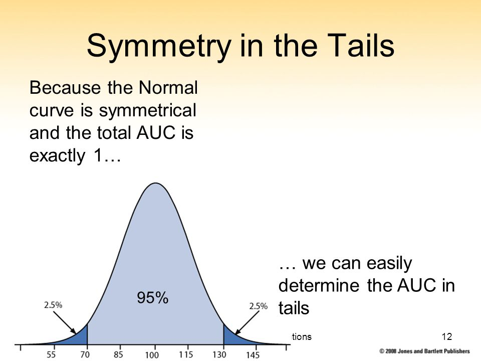 7: Normal Probability Distributions12 Symmetry in the Tails … we can easily determine the AUC in tails 95% Because the Normal curve is symmetrical and the total AUC is exactly 1…