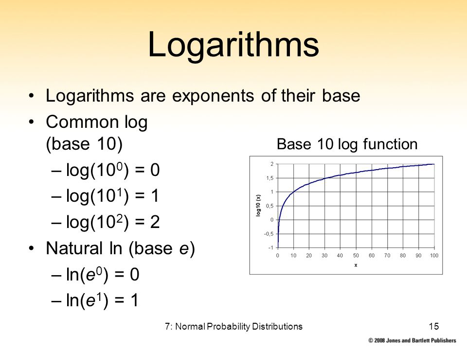 7: Normal Probability Distributions15 Logarithms Logarithms are exponents of their base Common log (base 10) –log(10 0 ) = 0 –log(10 1 ) = 1 –log(10 2 ) = 2 Natural ln (base e) –ln(e 0 ) = 0 –ln(e 1 ) = 1 Base 10 log function