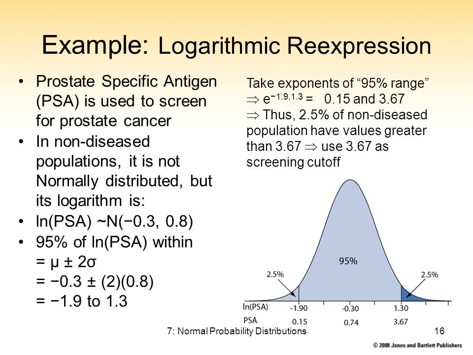 7: Normal Probability Distributions16 Example: Logarithmic Reexpression Prostate Specific Antigen (PSA) is used to screen for prostate cancer In non-diseased populations, it is not Normally distributed, but its logarithm is: ln(PSA) ~N(−0.3, 0.8) 95% of ln(PSA) within = μ ± 2σ = −0.3 ± (2)(0.8) = −1.9 to 1.3 Take exponents of 95% range  e −1.9,1.3 = 0.15 and 3.67  Thus, 2.5% of non-diseased population have values greater than 3.67  use 3.67 as screening cutoff