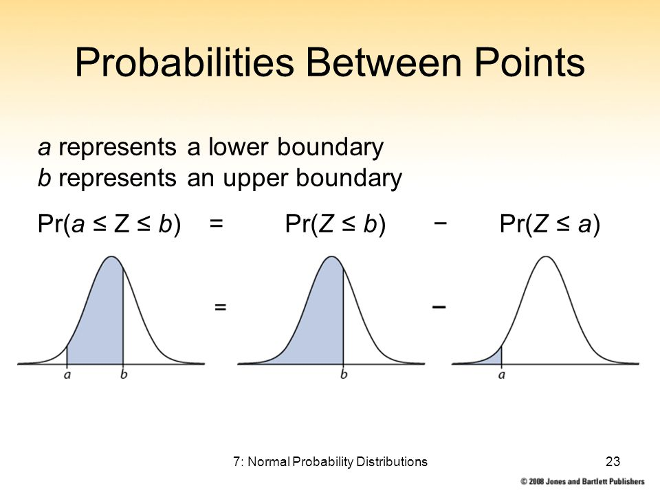 7: Normal Probability Distributions23 a represents a lower boundary b represents an upper boundary Pr(a ≤ Z ≤ b) = Pr(Z ≤ b) − Pr(Z ≤ a) Probabilities Between Points