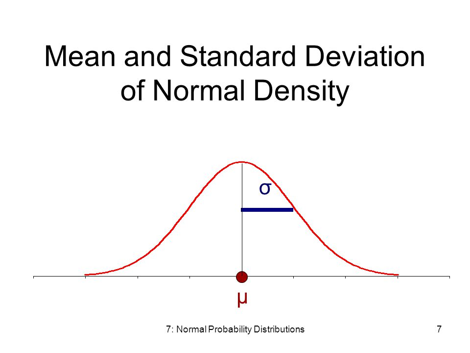 7: Normal Probability Distributions7 Mean and Standard Deviation of Normal Density μ σ