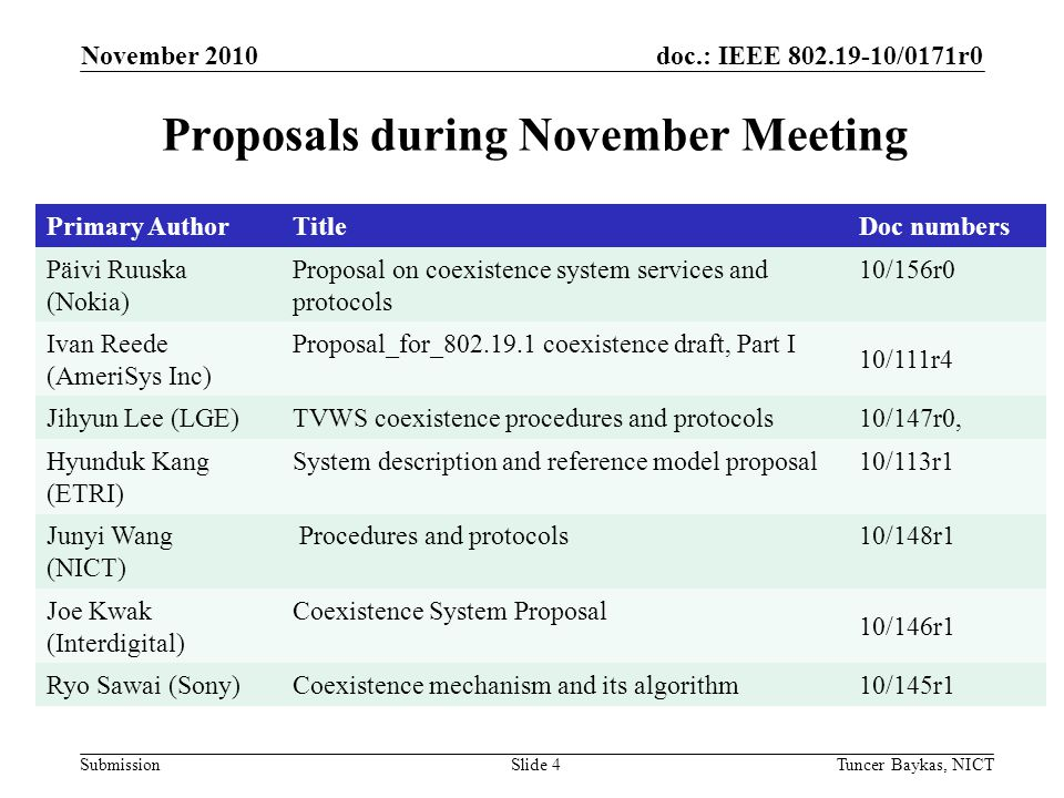 doc.: IEEE 802.19-10/0171r0 Submission November 2010 Tuncer Baykas, NICTSlide 4 Proposals during November Meeting Primary AuthorTitleDoc numbers Päivi Ruuska (Nokia) Proposal on coexistence system services and protocols 10/156r0 Ivan Reede (AmeriSys Inc) Proposal_for_802.19.1 coexistence draft, Part I 10/111r4 Jihyun Lee (LGE)TVWS coexistence procedures and protocols10/147r0, Hyunduk Kang (ETRI) System description and reference model proposal10/113r1 Junyi Wang (NICT) Procedures and protocols10/148r1 Joe Kwak (Interdigital) Coexistence System Proposal 10/146r1 Ryo Sawai (Sony) Coexistence mechanism and its algorithm10/145r1