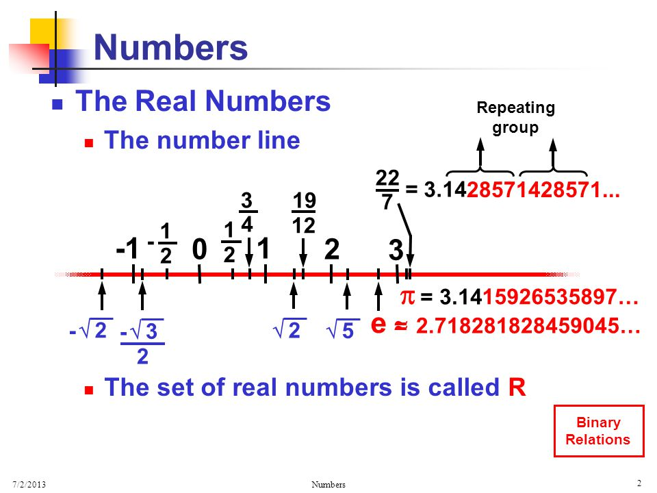 7/2/2013 Numbers 2 The Real Numbers The number line Numbers 0 1 2 3 1 2 3 4 19 12 1 2 -  2 e  3.14 = 2.718281828   2 - The set of real numbers is called R 22 7 = 3.14 = 459045… 28571428571...
