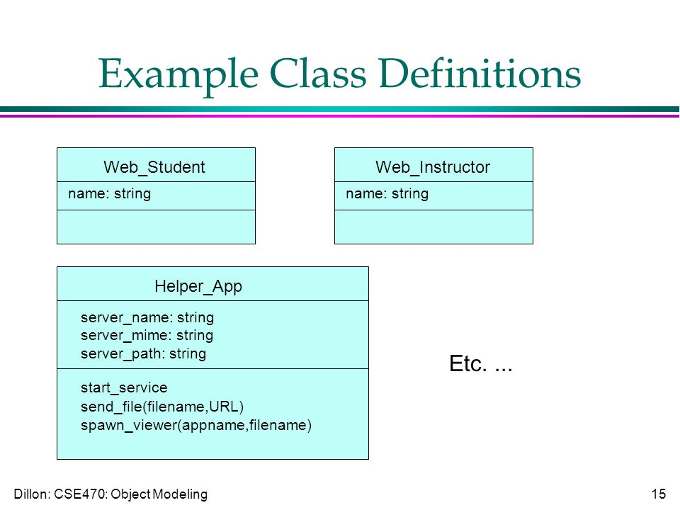 Dillon: CSE470: Object Modeling15 Example Class Definitions Web_Student name: string Web_Instructor name: string Helper_App server_name: string server_mime: string server_path: string start_service send_file(filename,URL) spawn_viewer(appname,filename) Etc....