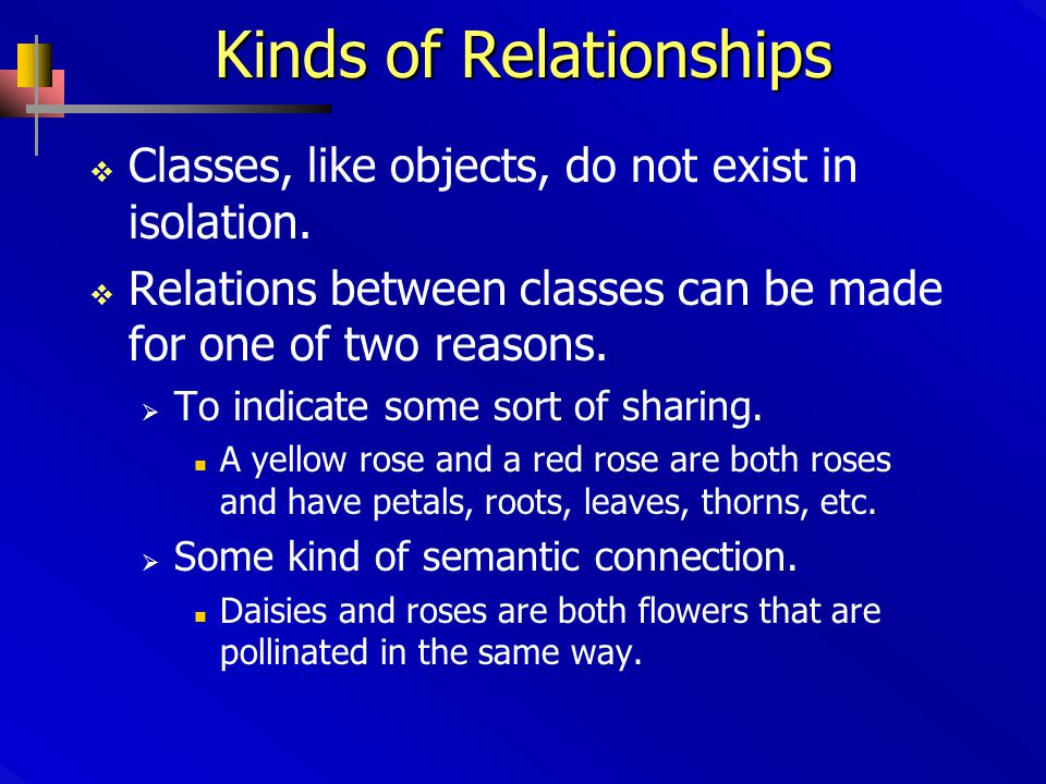 Kinds of Relationships  Classes, like objects, do not exist in isolation.