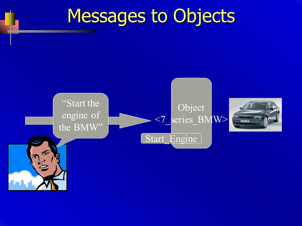 Messages to Objects Object Start the engine of the BMW Start_Engine