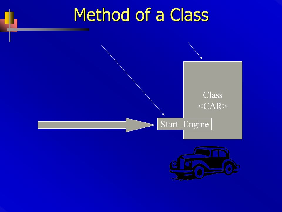Method of a Class Class Start_Engine