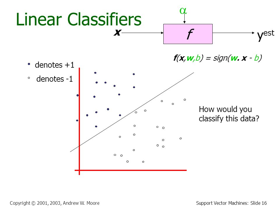 Support Vector Machines: Slide 16 Copyright © 2001, 2003, Andrew W.