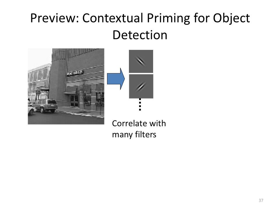 37 Preview: Contextual Priming for Object Detection Correlate with many filters