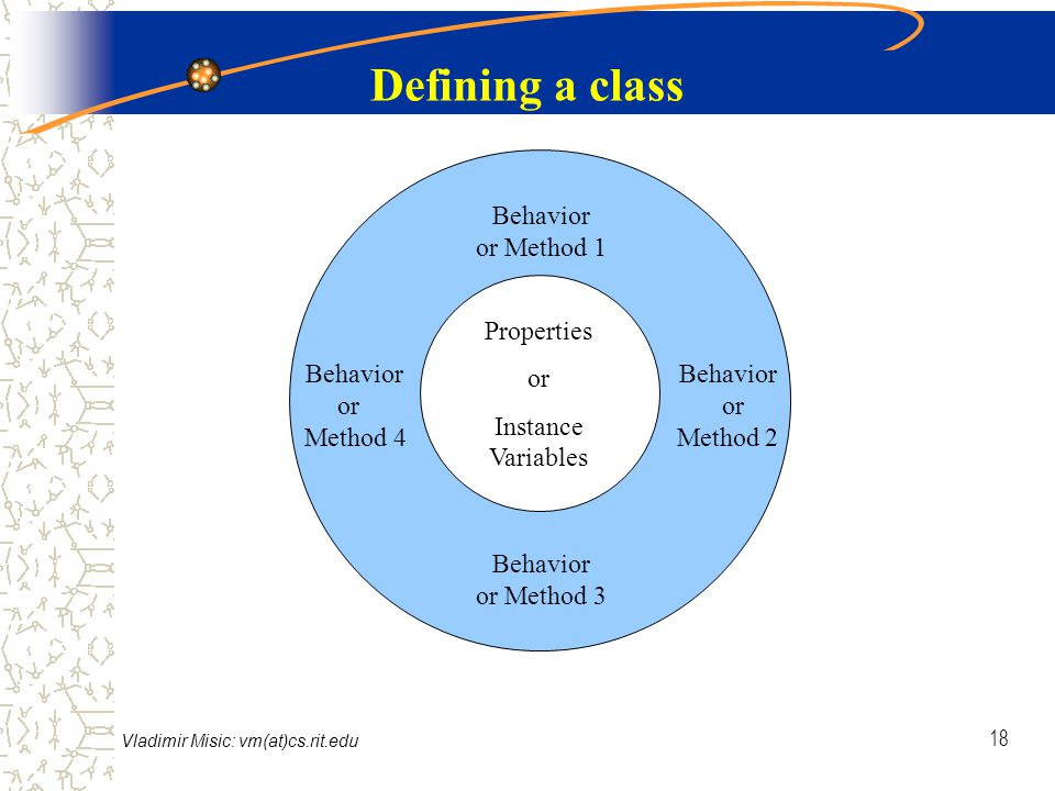 Vladimir Misic: vm(at)cs.rit.edu 18 Defining a class Behavior or Method 1 Behavior or or Method 4 Method 2 Behavior or Method 3 Properties or Instance Variables