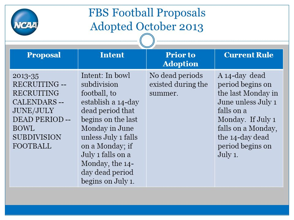 FBS Football Proposals Adopted October 2013 ProposalIntentPrior to Adoption Current Rule 2013-35 RECRUITING -- RECRUITING CALENDARS -- JUNE/JULY DEAD PERIOD -- BOWL SUBDIVISION FOOTBALL Intent: In bowl subdivision football, to establish a 14-day dead period that begins on the last Monday in June unless July 1 falls on a Monday; if July 1 falls on a Monday, the 14- day dead period begins on July 1.