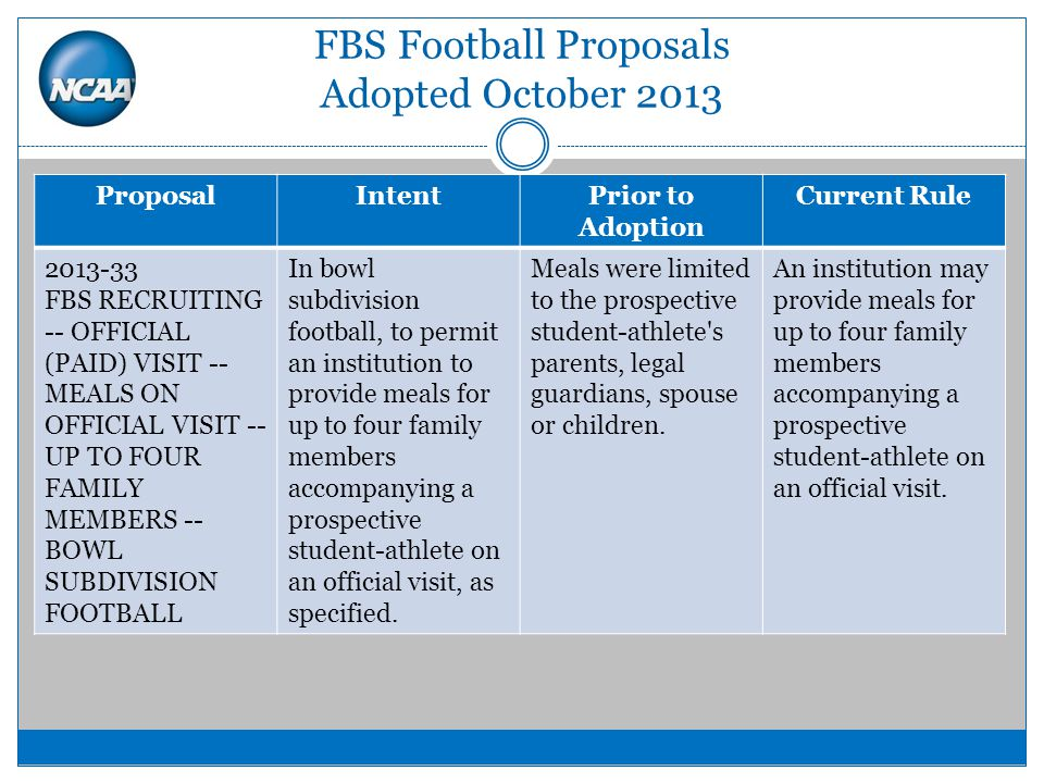 FBS Football Proposals Adopted October 2013 ProposalIntentPrior to Adoption Current Rule 2013-33 FBS RECRUITING -- OFFICIAL (PAID) VISIT -- MEALS ON OFFICIAL VISIT -- UP TO FOUR FAMILY MEMBERS -- BOWL SUBDIVISION FOOTBALL In bowl subdivision football, to permit an institution to provide meals for up to four family members accompanying a prospective student-athlete on an official visit, as specified.