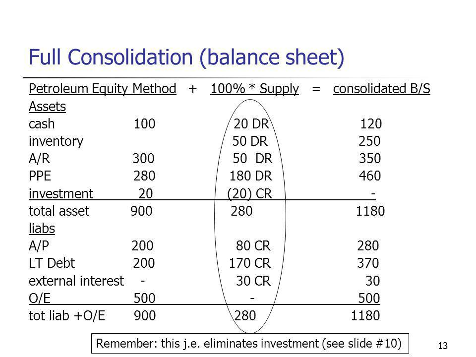 13 Full Consolidation (balance sheet) Petroleum Equity Method + 100% * Supply = consolidated B/S Assets cash 100 20 DR 120 inventory 50 DR 250 A/R 300 50 DR 350 PPE 280 180 DR 460 investment 20 (20) CR - total asset 900 280 1180 liabs A/P 200 80 CR 280 LT Debt 200 170 CR 370 external interest - 30 CR 30 O/E 500 - 500 tot liab +O/E 900 280 1180 Remember: this j.e.