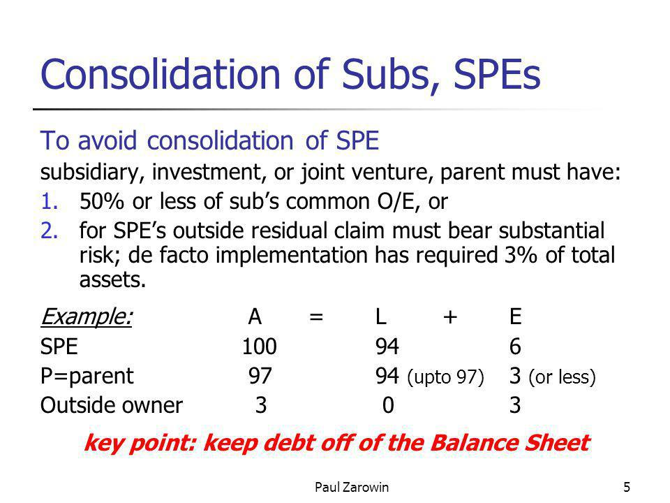 Paul Zarowin5 Consolidation of Subs, SPEs To avoid consolidation of SPE subsidiary, investment, or joint venture, parent must have: 1.50% or less of sub's common O/E, or 2.for SPE's outside residual claim must bear substantial risk; de facto implementation has required 3% of total assets.